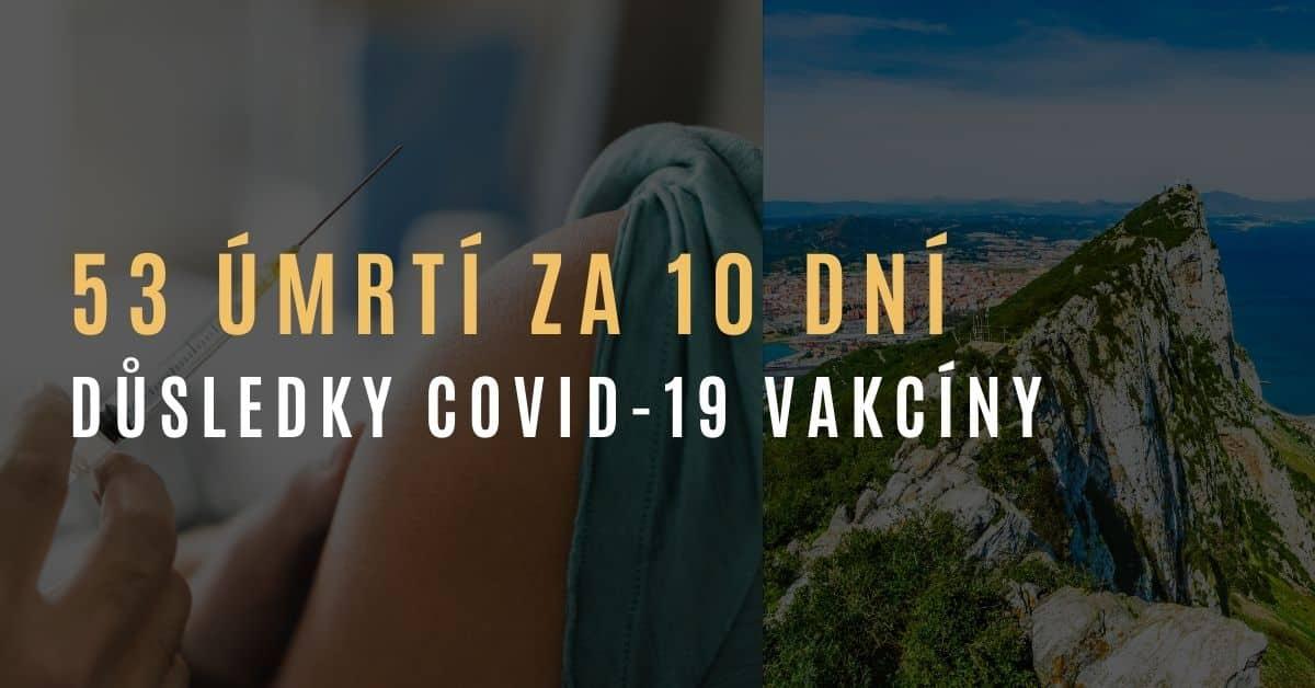 53 mrtvých na Gibraltaru za 10 dní po očkování na COVID-19